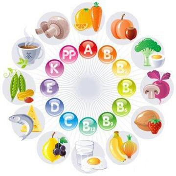 Статусы про витамины